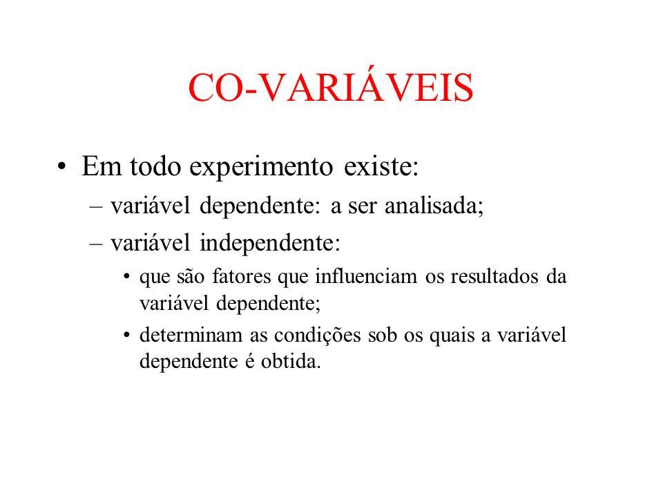 CO-VARIÁVEIS Em todo experimento existe: –variável dependente: a ser analisada; –variável independente: que são fatores que influenciam os resultados