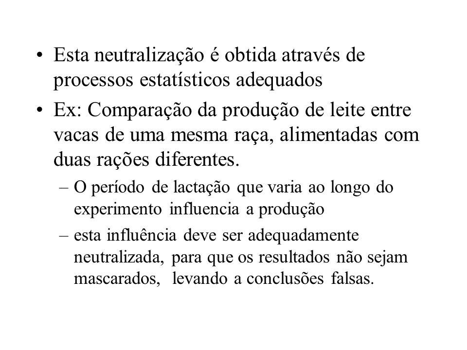 Esta neutralização é obtida através de processos estatísticos adequados Ex: Comparação da produção de leite entre vacas de uma mesma raça, alimentadas