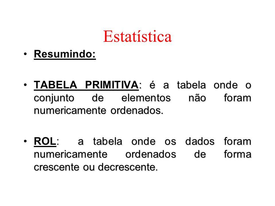 Estatística Resumindo: : é a tabela onde o conjunto de elementos não foram numericamente ordenados.TABELA PRIMITIVA: é a tabela onde o conjunto de ele