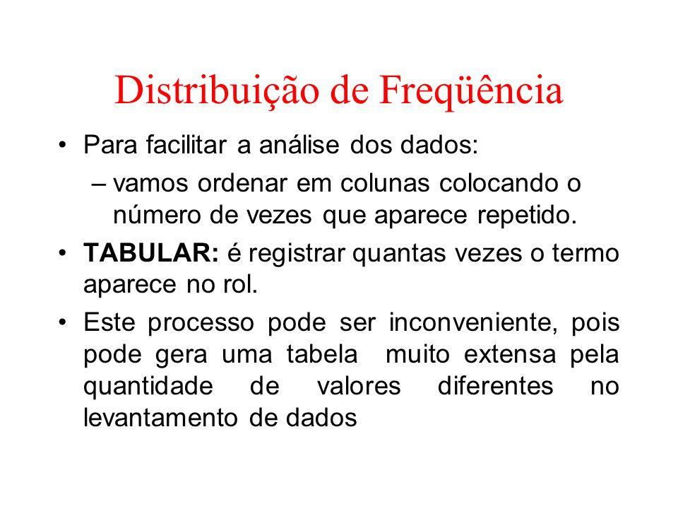 Distribuição de Freqüência Para facilitar a análise dos dados: –vamos ordenar em colunas colocando o número de vezes que aparece repetido. TABULAR: é