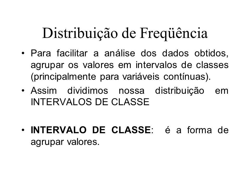 Distribuição de Freqüência Para facilitar a análise dos dados obtidos, agrupar os valores em intervalos de classes (principalmente para variáveis cont