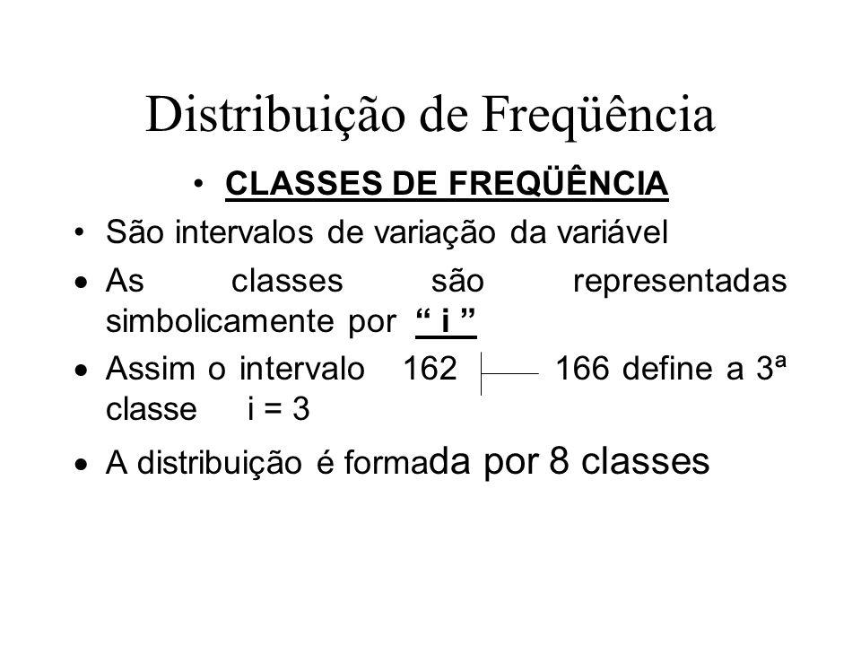 Distribuição de Freqüência CLASSES DE FREQÜÊNCIA São intervalos de variação da variável As classes são representadas simbolicamente por i Assim o inte