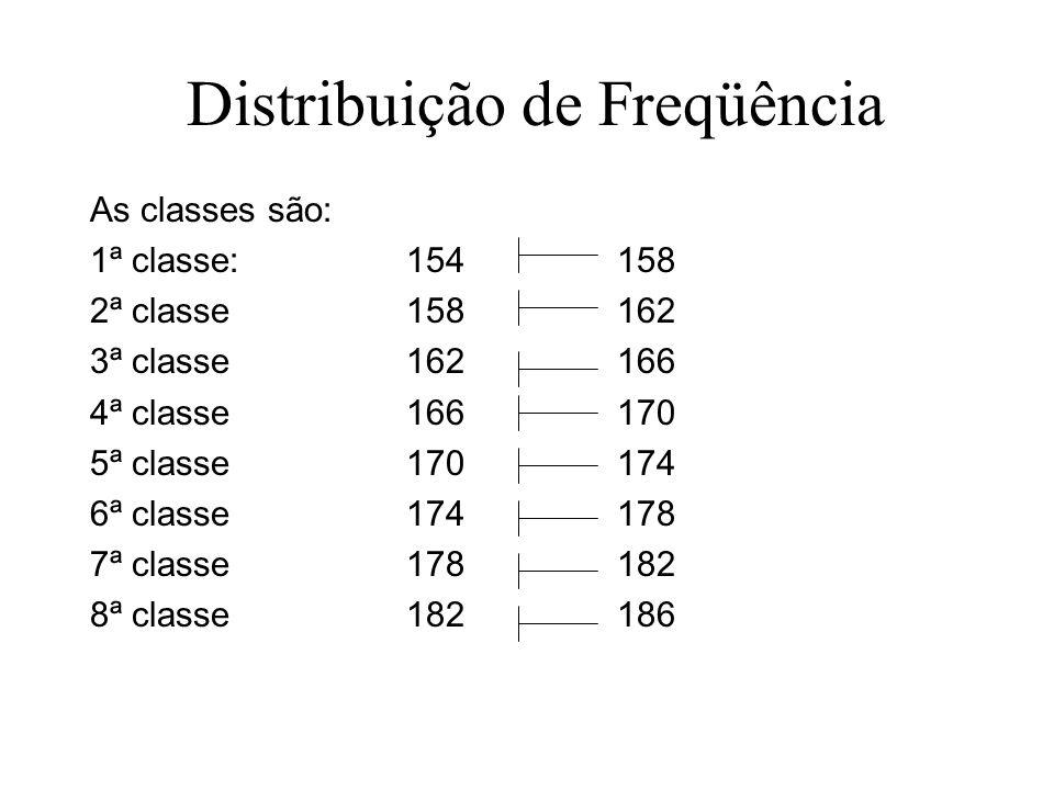 Distribuição de Freqüência As classes são: 1ª classe: 154158 2ª classe158162 3ª classe 162166 4ª classe 166170 5ª classe 170174 6ª classe174178 7ª cla