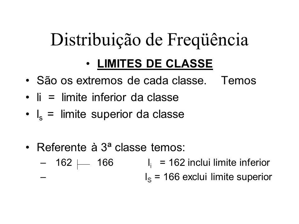 Distribuição de Freqüência LIMITES DE CLASSE São os extremos de cada classe. Temos li = limite inferior da classe l s = limite superior da classe Refe