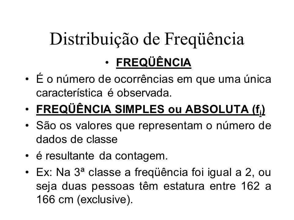 Distribuição de Freqüência FREQÜÊNCIA É o número de ocorrências em que uma única característica é observada. FREQÜÊNCIA SIMPLES ou ABSOLUTA (f i ) São
