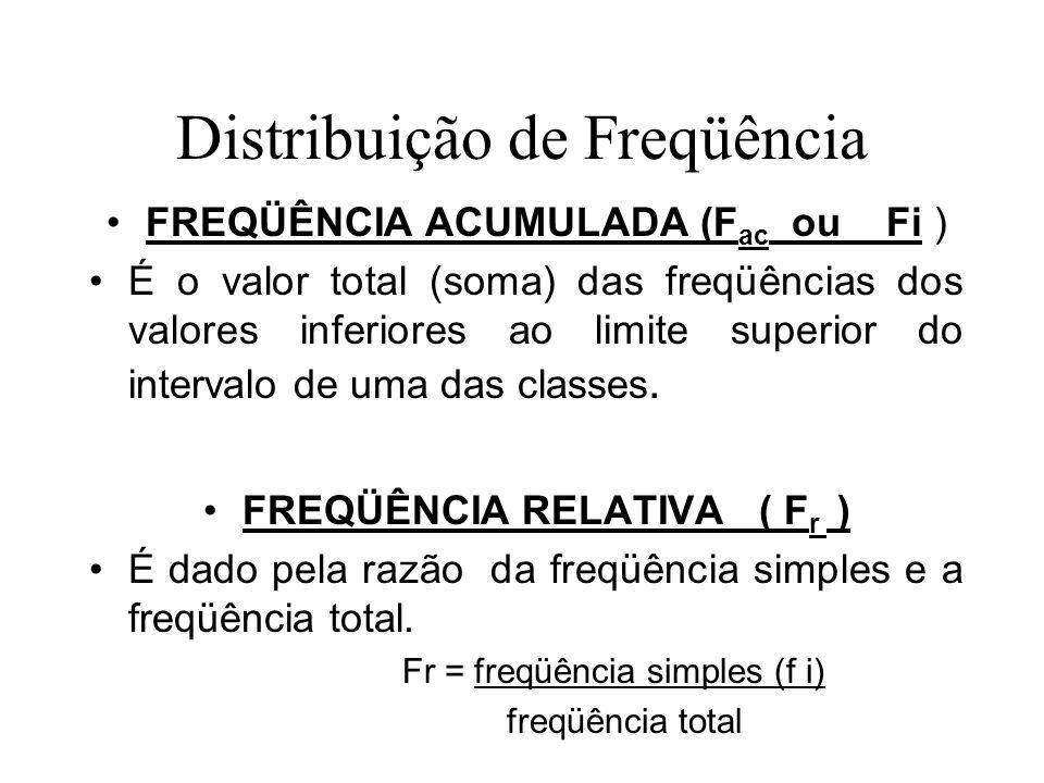 Distribuição de Freqüência FREQÜÊNCIA ACUMULADA (F ac ou Fi ) É o valor total (soma) das freqüências dos valores inferiores ao limite superior do inte