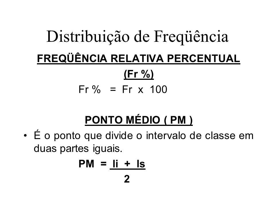 Distribuição de Freqüência FREQÜÊNCIA RELATIVA PERCENTUAL (Fr %) Fr % = Fr x 100 PONTO MÉDIO ( PM ) É o ponto que divide o intervalo de classe em duas