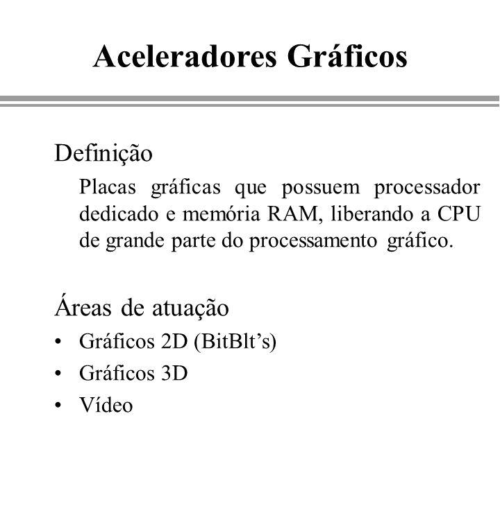Aceleradores Gráficos Definição Placas gráficas que possuem processador dedicado e memória RAM, liberando a CPU de grande parte do processamento gráfi