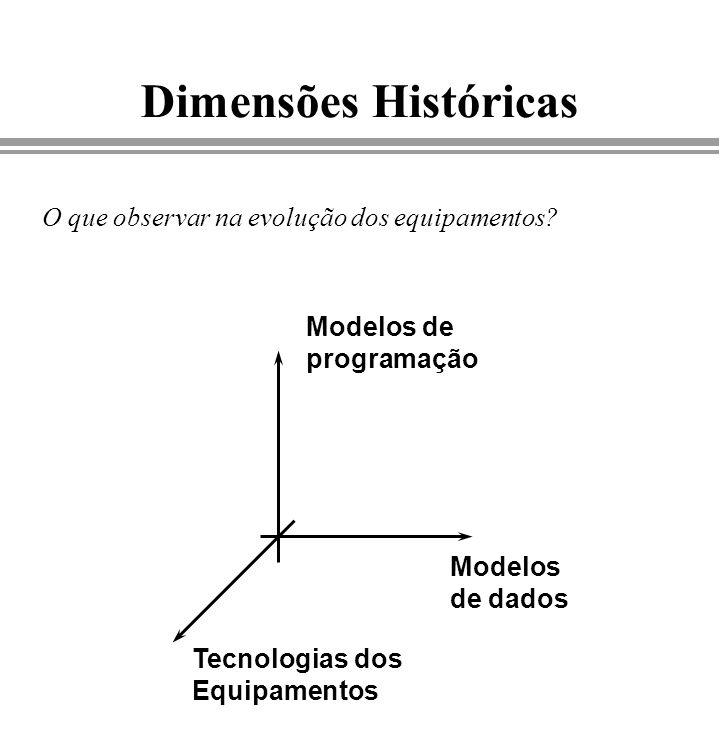 Dimensões Históricas Modelos de dados Tecnologias dos Equipamentos Modelos de programação O que observar na evolução dos equipamentos?