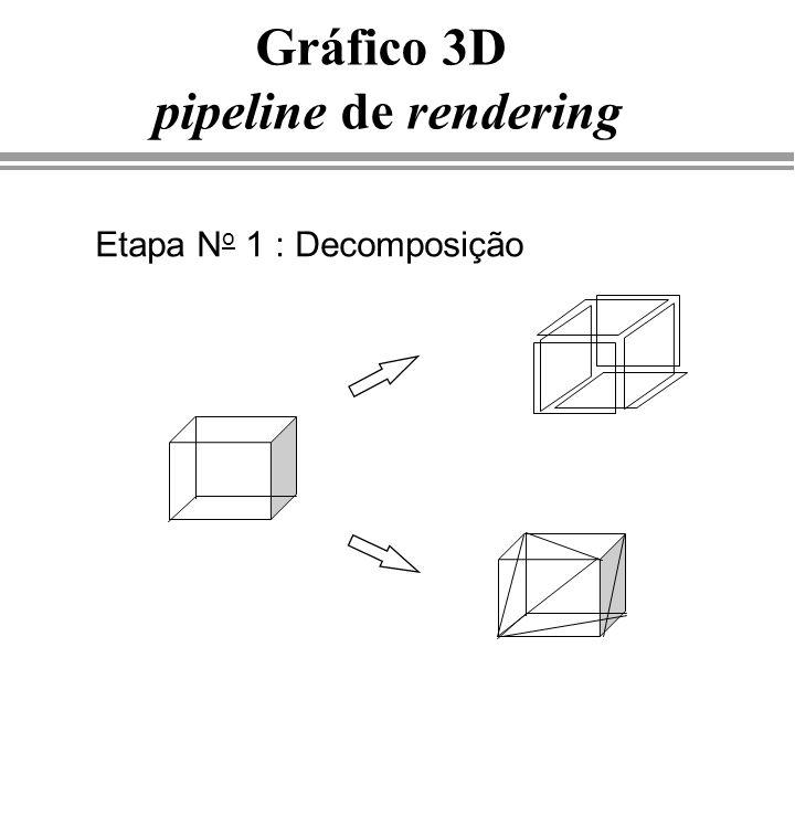 Gráfico 3D pipeline de rendering Etapa N o 1 : Decomposição