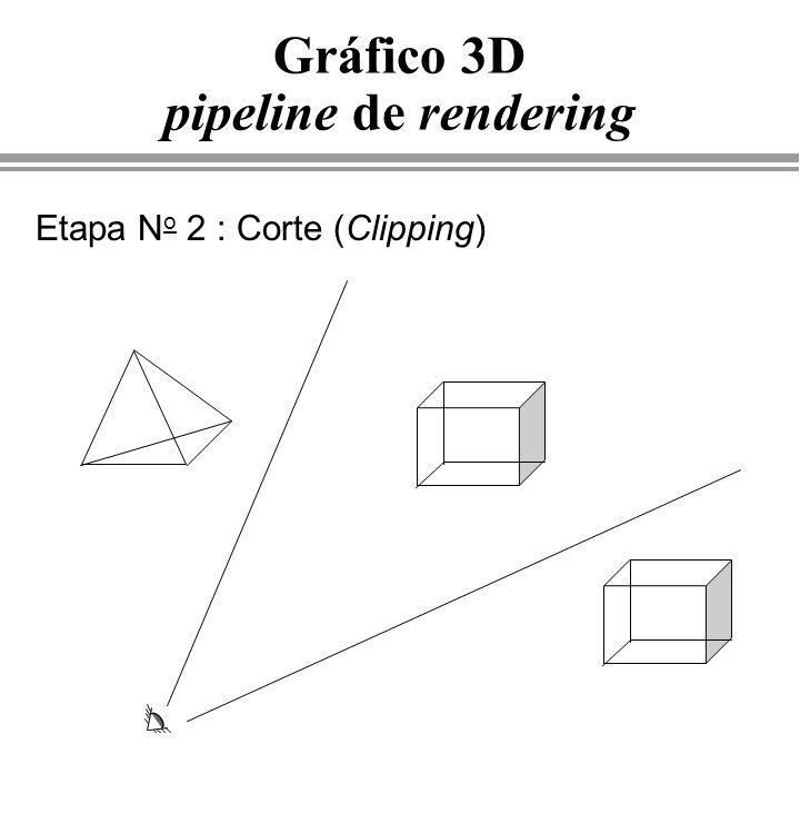 Gráfico 3D pipeline de rendering Etapa N o 2 : Corte (Clipping)