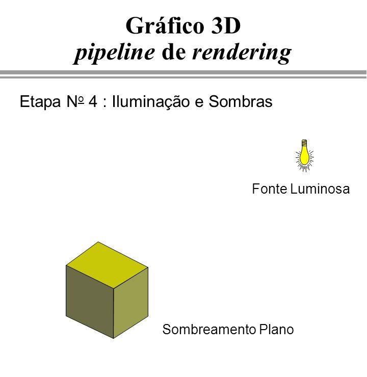 Gráfico 3D pipeline de rendering Etapa N o 4 : Iluminação e Sombras Fonte Luminosa Sombreamento Plano