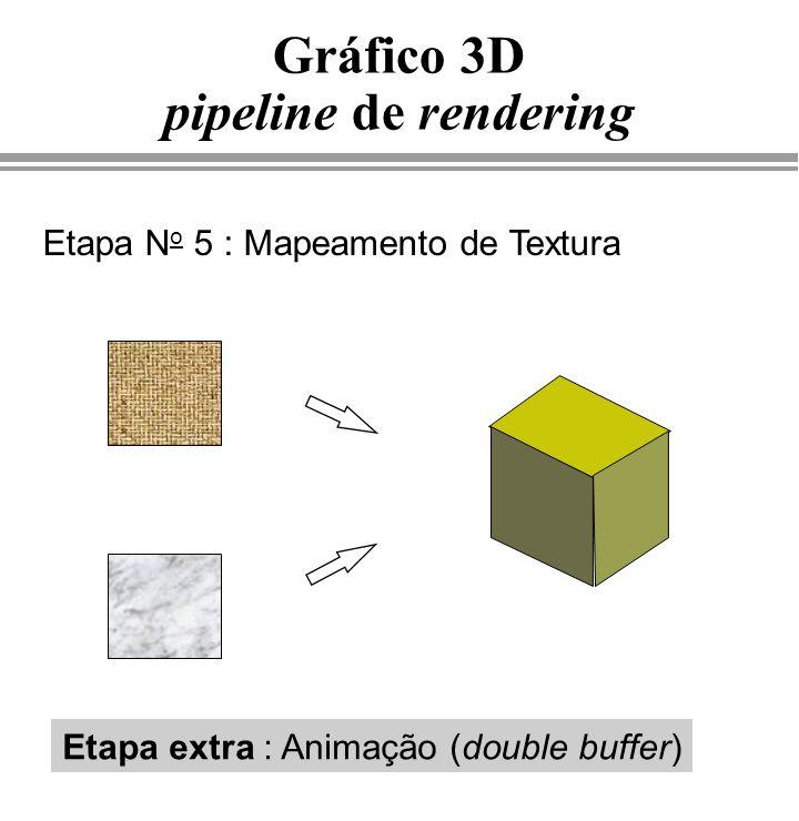 Gráfico 3D pipeline de rendering Etapa N o 5 : Mapeamento de Textura Etapa extra : Animação (double buffer)