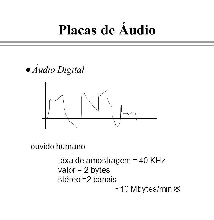 Placas de Áudio l Áudio Digital ouvido humano taxa de amostragem = 40 KHz valor = 2 bytes stéreo =2 canais ~10 Mbytes/min