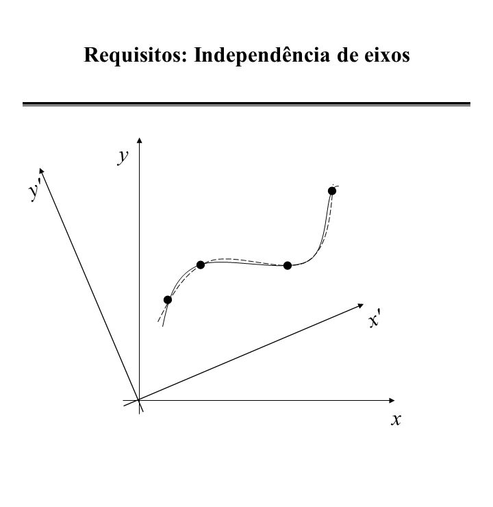 Requisitos: Valores Múltiplos x y