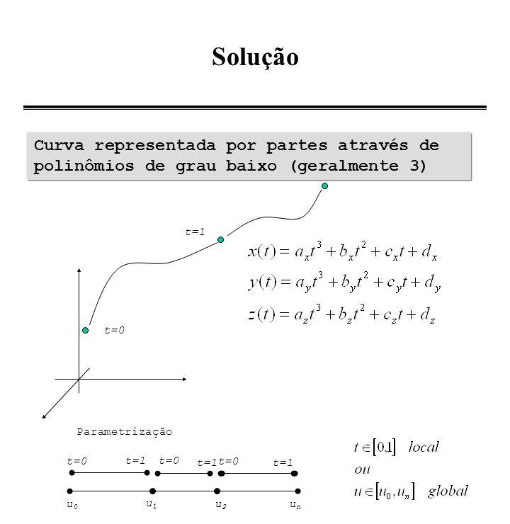 B-Spline Não Periódica - Foley - vértices + nós + + + + + + i=0 i=1 i=2 i=3 i=n-1 P 0 = V 0 ; P n = V n ; Para i=1,..., n-1 P i (0) = (V i-1 + 4V i + V i+1 )/6; Considere os nós como os pontos dados