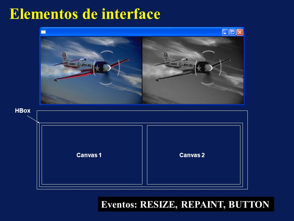 Elementos de interface Canvas 1Canvas 2 HBox Eventos: RESIZE, REPAINT, BUTTON