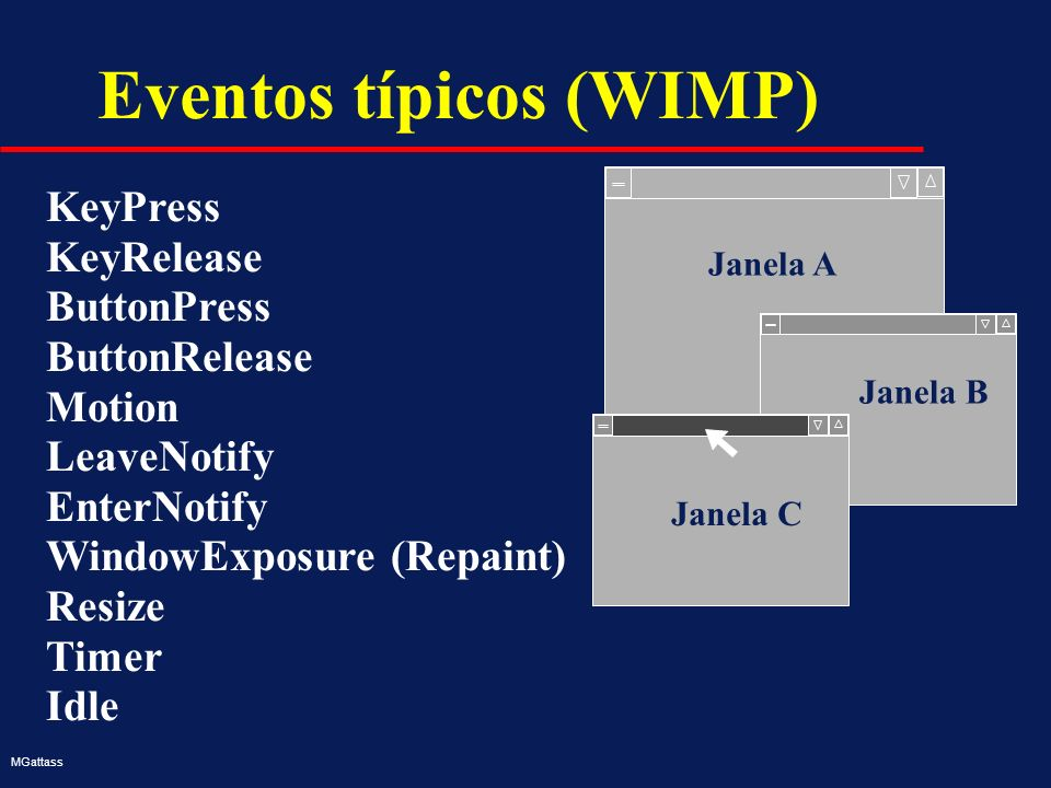 MGattass Eventos típicos (WIMP) KeyPress KeyRelease ButtonPress ButtonRelease Motion LeaveNotify EnterNotify WindowExposure (Repaint) Resize Timer Idl