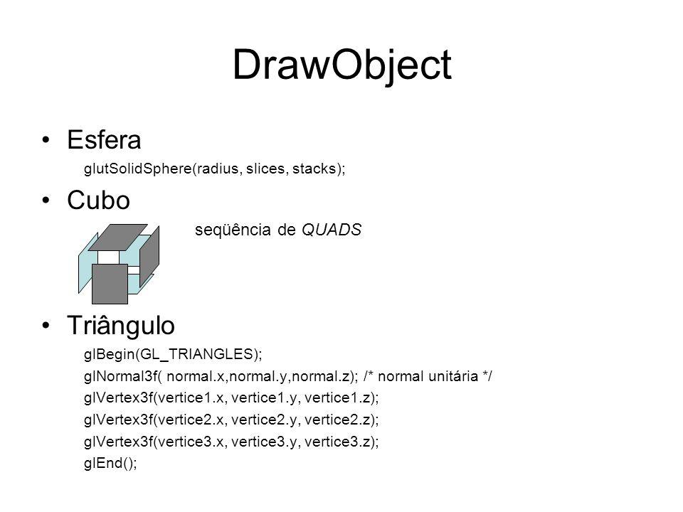 DrawObject Esfera glutSolidSphere(radius, slices, stacks); Cubo seqüência de QUADS Triângulo glBegin(GL_TRIANGLES); glNormal3f( normal.x,normal.y,normal.z); /* normal unitária */ glVertex3f(vertice1.x, vertice1.y, vertice1.z); glVertex3f(vertice2.x, vertice2.y, vertice2.z); glVertex3f(vertice3.x, vertice3.y, vertice3.z); glEnd();