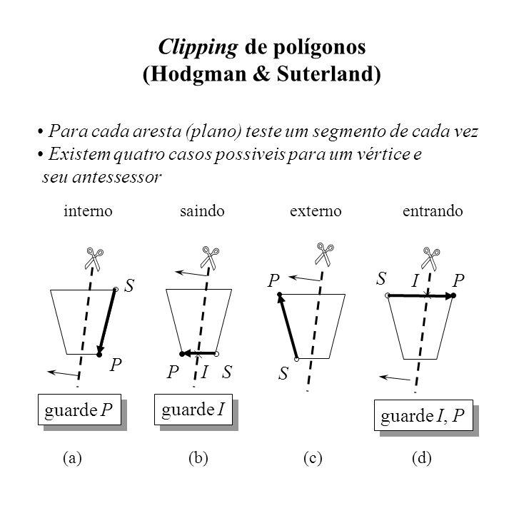 Clipping de polígonos (Hodgman & Suterland) Para cada aresta (plano) teste um segmento de cada vez Existem quatro casos possiveis para um vértice e se