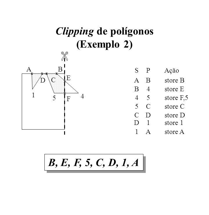 Clipping de polígonos (Exemplo 2) 1 SPAção 1Astore A ABstore B B4store E 45store F,5 5Cstore C CDstore D 4 5 AB C D xxxx E F x x D1store 1 B, E, F, 5,