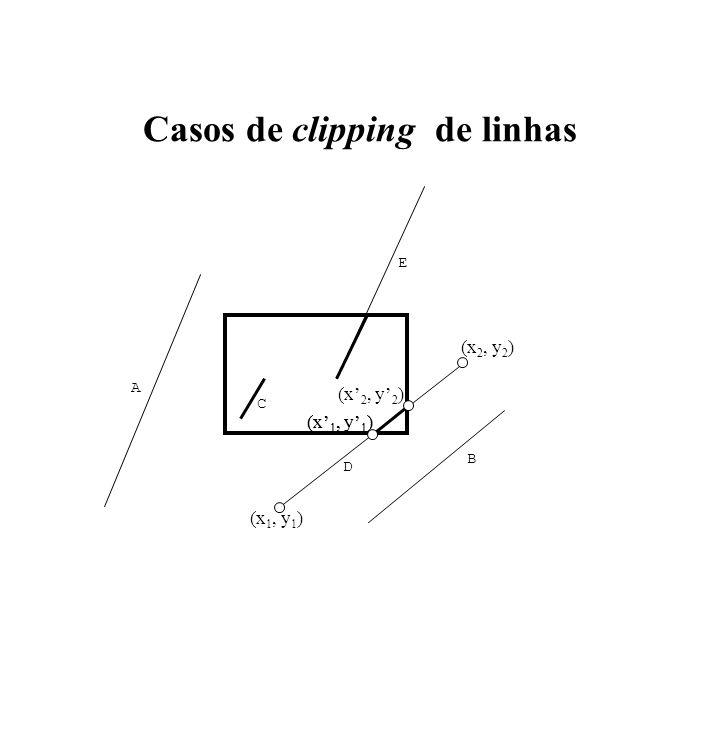 Casos de clipping de linhas (x 1, y 1 ) (x 2, y 2 ) (x 1, y 1 ) (x 2, y 2 ) A B C E D