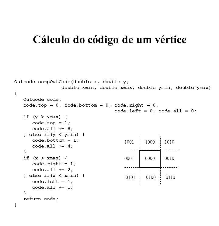 Cálculo do código de um vértice Outcode compOutCode(double x, double y, double xmin, double xmax, double ymin, double ymax) { Outcode code; code.top =