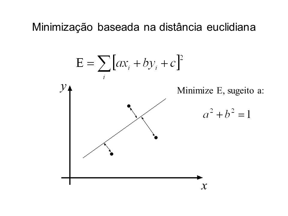x y Minimização baseada na distância euclidiana Minimize E, sugeito a: