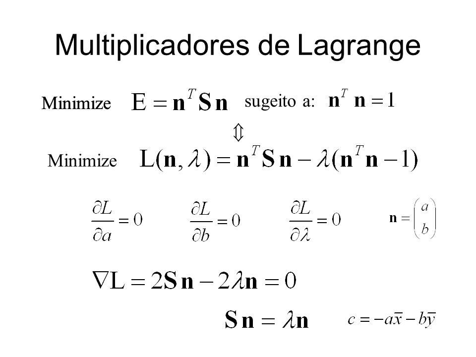 Multiplicadores de Lagrange Minimize sugeito a: Minimize