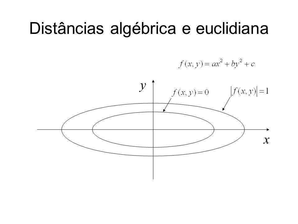 Distâncias algébrica e euclidiana x y