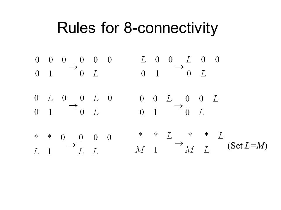 Rules for 8-connectivity (Set L=M)