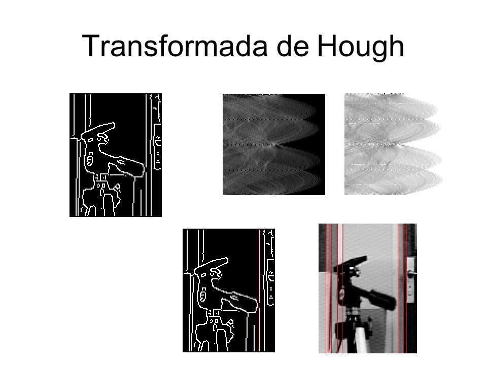 Transformada de Hough