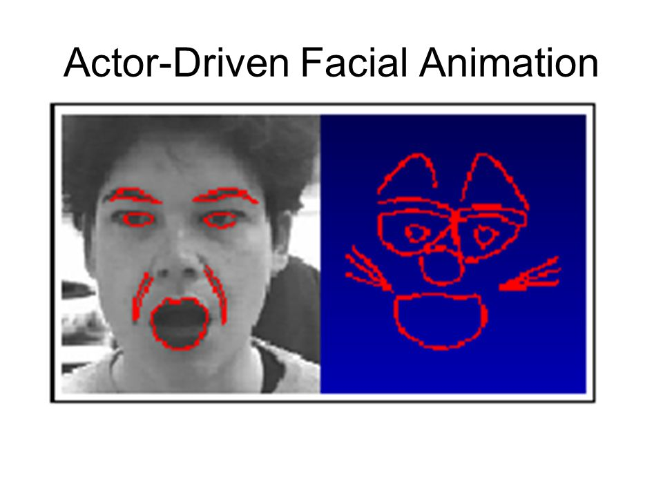 Actor-Driven Facial Animation