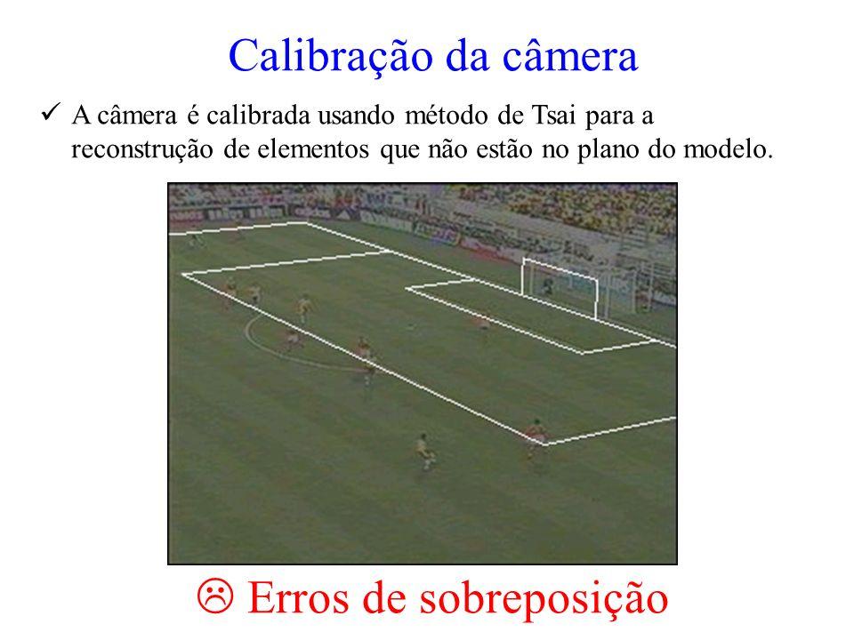 Calibração da câmera A câmera é calibrada usando método de Tsai para a reconstrução de elementos que não estão no plano do modelo.