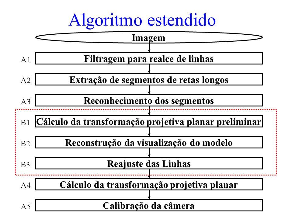 Algoritmo estendido Imagem Filtragem para realce de linhas A1 Extração de segmentos de retas longos A2 Reconhecimento dos segmentos A3 Cálculo da transformação projetiva planar preliminar B1 Reconstrução da visualização do modelo B2 Reajuste das Linhas B3 Cálculo da transformação projetiva planar A4 Calibração da câmera A5