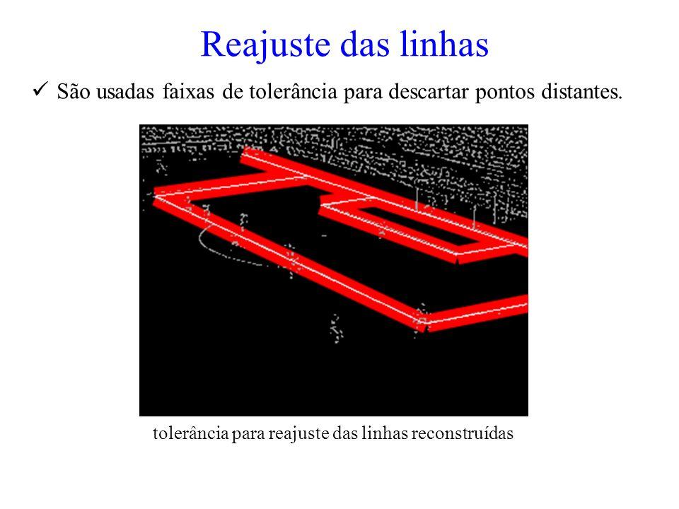Reajuste das linhas tolerância para reajuste das linhas reconstruídas São usadas faixas de tolerância para descartar pontos distantes.