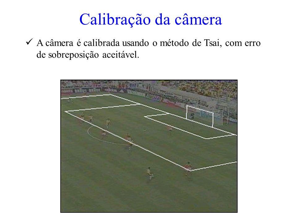 Calibração da câmera A câmera é calibrada usando o método de Tsai, com erro de sobreposição aceitável.