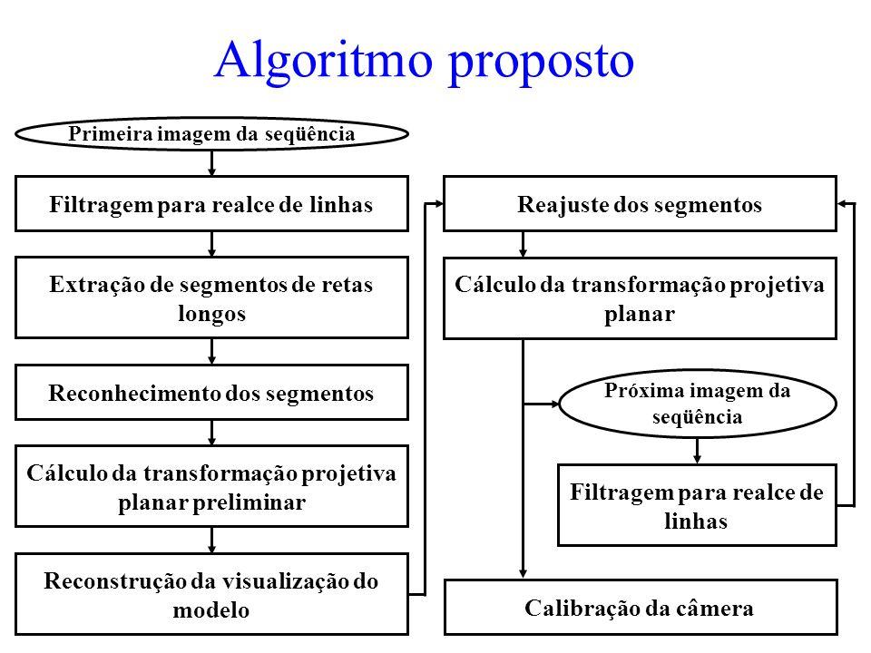 Algoritmo proposto Filtragem para realce de linhas Primeira imagem da seqüência Próxima imagem da seqüência Extração de segmentos de retas longos Reconhecimento dos segmentos Cálculo da transformação projetiva planar preliminar Reconstrução da visualização do modelo Cálculo da transformação projetiva planar Calibração da câmera Filtragem para realce de linhas Reajuste dos segmentos