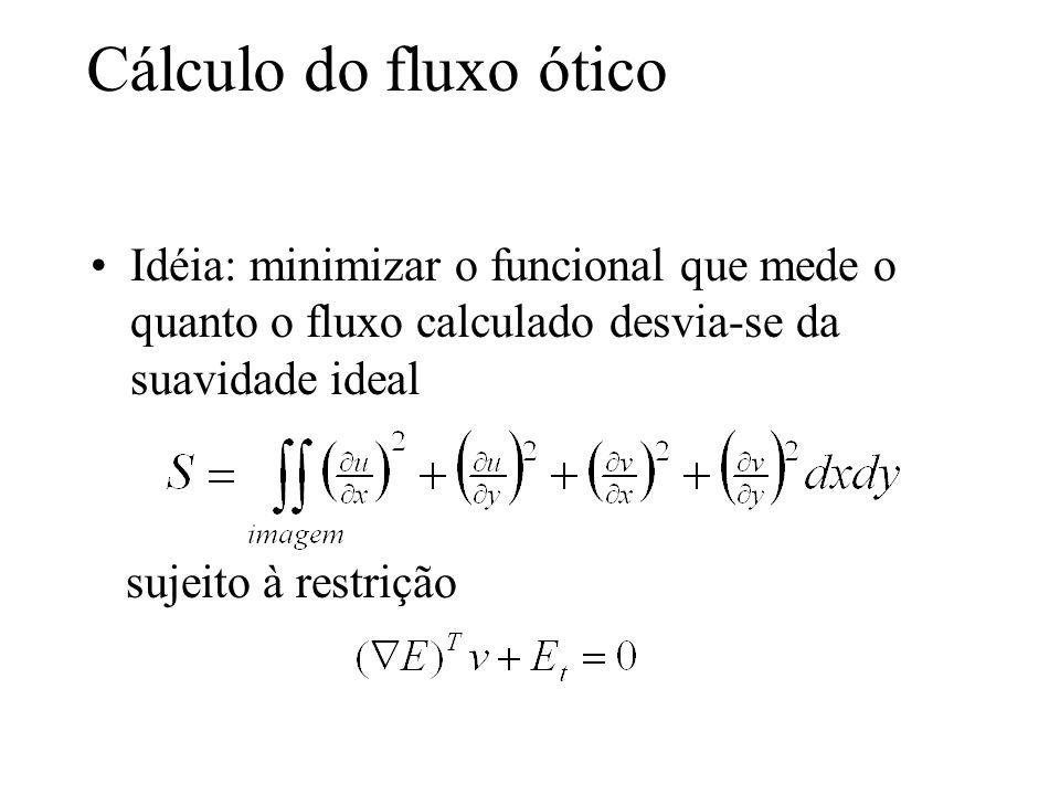 Cálculo do fluxo ótico Idéia: minimizar o funcional que mede o quanto o fluxo calculado desvia-se da suavidade ideal sujeito à restrição