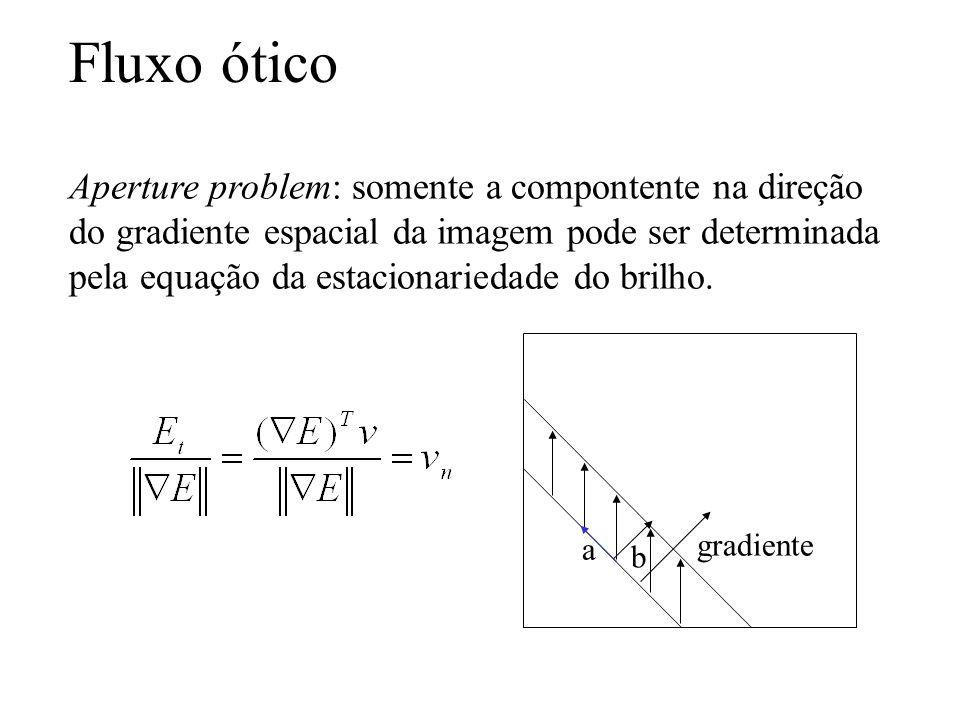 Fluxo ótico Aperture problem: somente a compontente na direção do gradiente espacial da imagem pode ser determinada pela equação da estacionariedade d