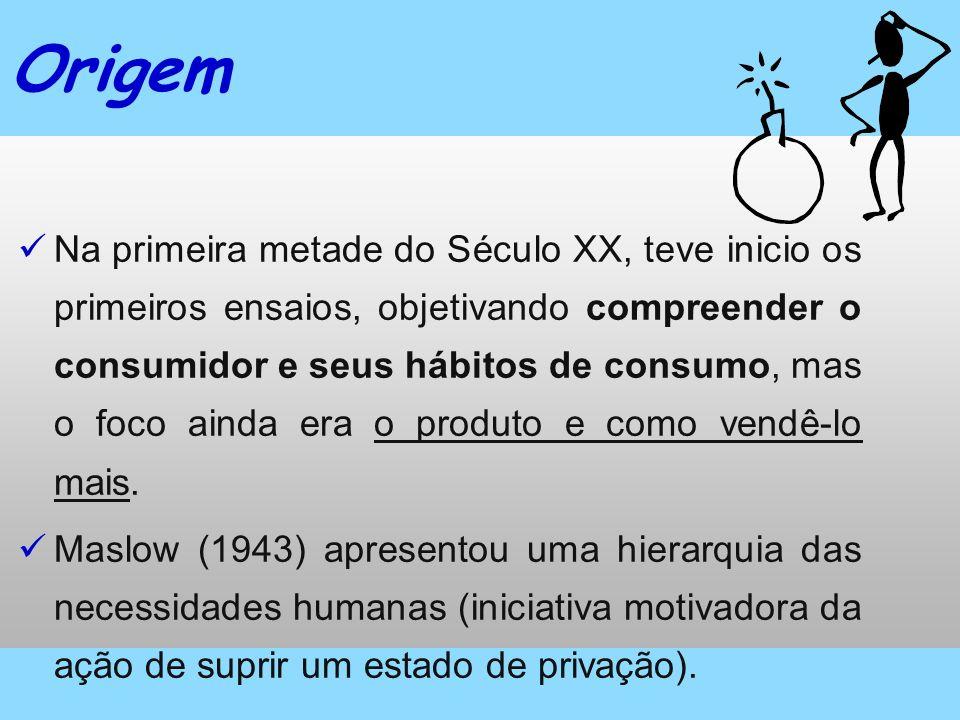 Mercado- alvo Marketing integrado Lucros pela satisf.