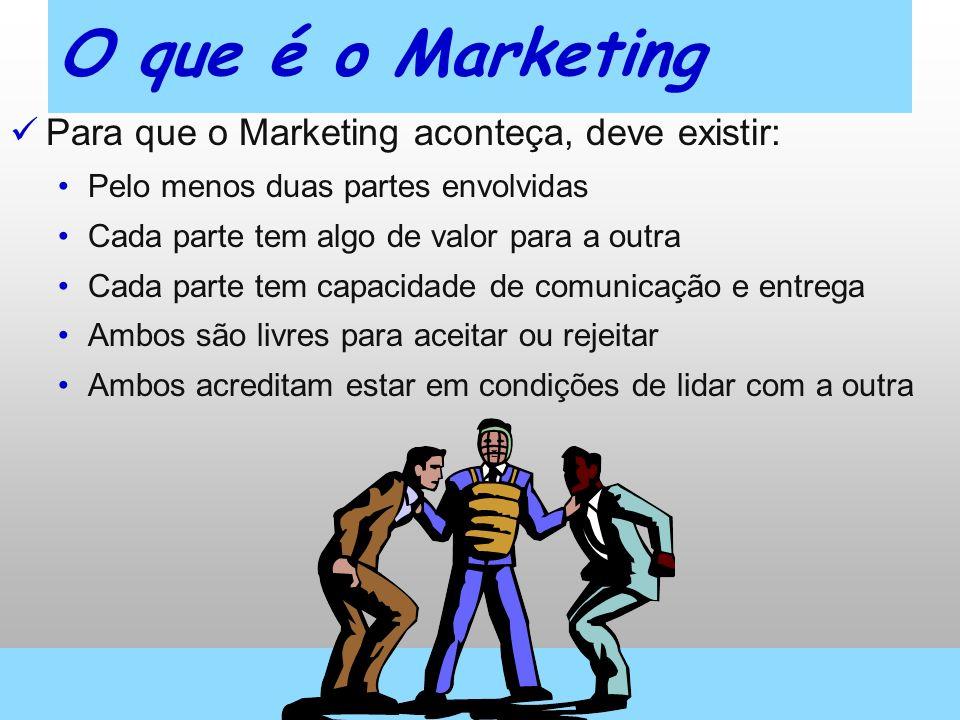 Para que o Marketing aconteça, deve existir: Pelo menos duas partes envolvidas Cada parte tem algo de valor para a outra Cada parte tem capacidade de