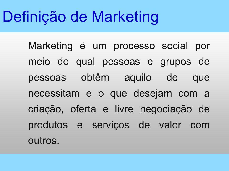 Ampliando: Marketing é um processo social e gerencial por meio do qual pessoas e grupos de pessoas obtêm aquilo de que necessitam e o que desejam com a criação, oferta e livre negociação de produtos e serviços de valor com outros (troca), atendendo a necessidade de ambos.