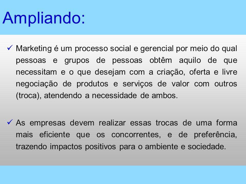 Ampliando: Marketing é um processo social e gerencial por meio do qual pessoas e grupos de pessoas obtêm aquilo de que necessitam e o que desejam com