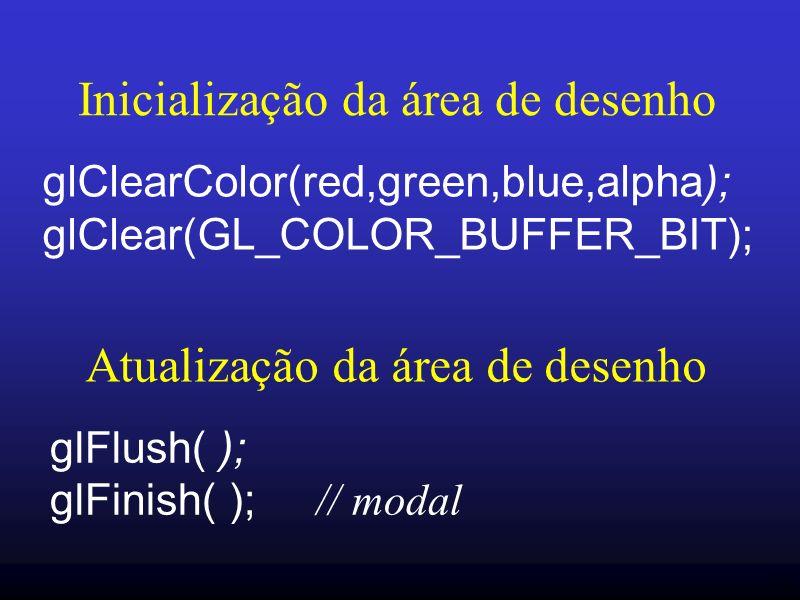 12 Inicialização da área de desenho glClearColor(red,green,blue,alpha); glClear(GL_COLOR_BUFFER_BIT); Atualização da área de desenho glFlush( ); glFin