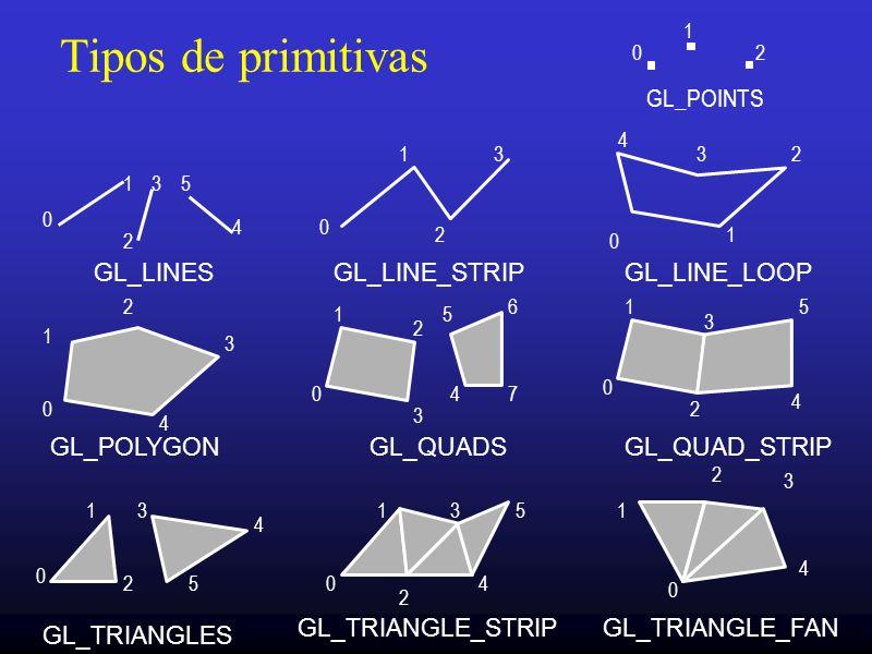 14 Tipos de primitivas GL_POINTS GL_QUAD_STRIPGL_QUADSGL_POLYGON GL_TRIANGLES GL_TRIANGLE_STRIPGL_TRIANGLE_FAN GL_LINE_LOOPGL_LINE_STRIPGL_LINES 0 1 2