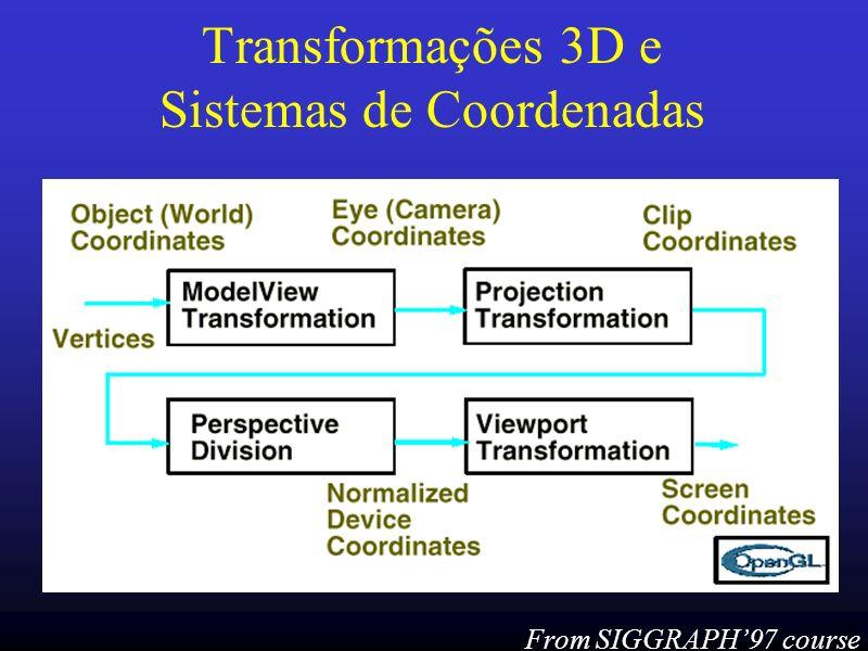 19 Transformações 3D e Sistemas de Coordenadas From SIGGRAPH97 course
