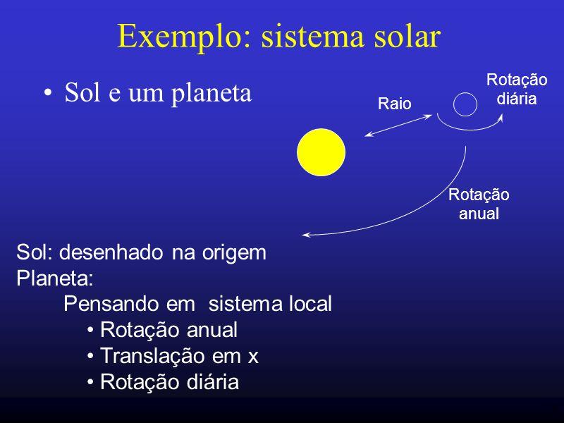 28 Exemplo: sistema solar Sol e um planeta Raio Rotação diária Rotação anual Sol: desenhado na origem Planeta: Pensando em sistema local Rotação anual