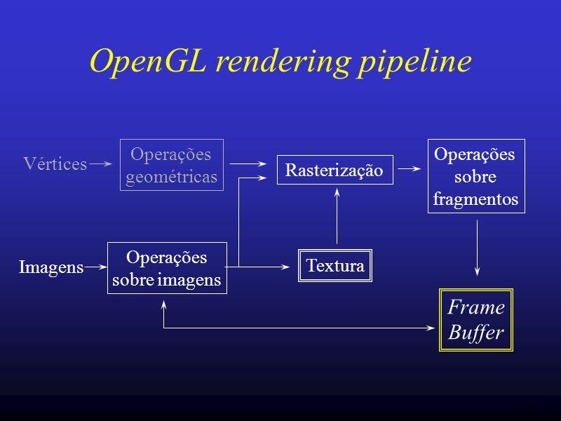 37 OpenGL rendering pipeline Vértices Operações geométricas Operações sobre imagens Imagens Textura Rasterização Operações sobre fragmentos Frame Buff