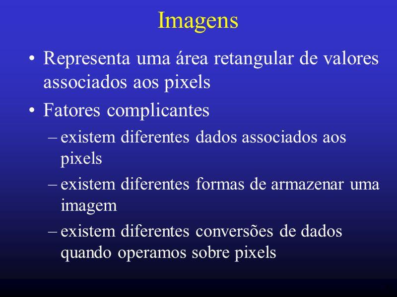 41 Imagens Representa uma área retangular de valores associados aos pixels Fatores complicantes –existem diferentes dados associados aos pixels –exist